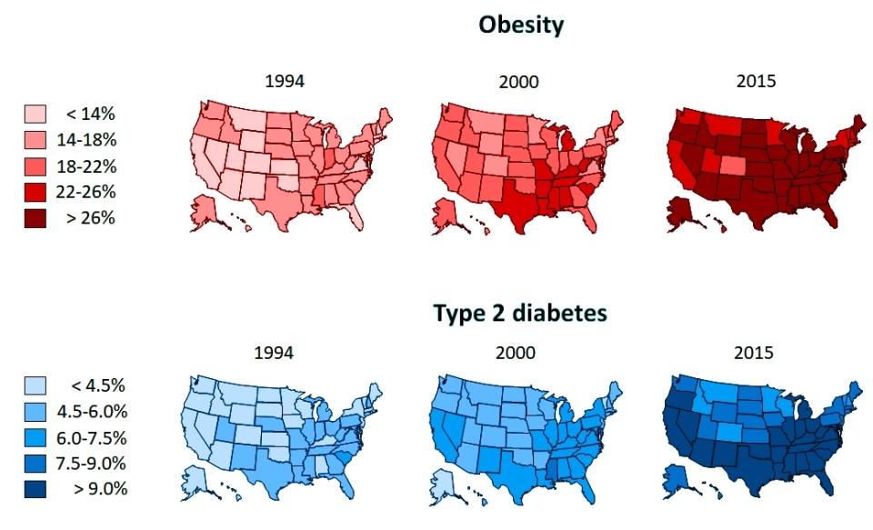 Obesity correlation to Diabetes.jpg