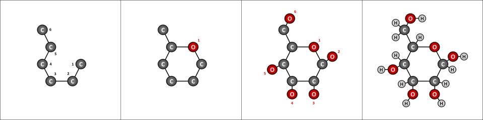 Glucose molecule buildup
